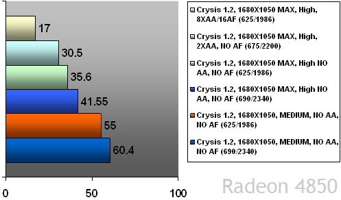 Benchmark Crysis