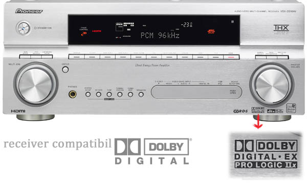 Receiver Dolby Digital compatible