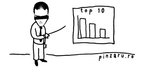 Top 10 pinzaru.ro